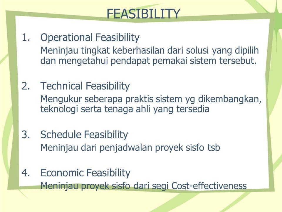 FEASIBILITY 1.Operational Feasibility Meninjau tingkat keberhasilan dari solusi yang dipilih dan mengetahui pendapat pemakai sistem tersebut. 2.Techni
