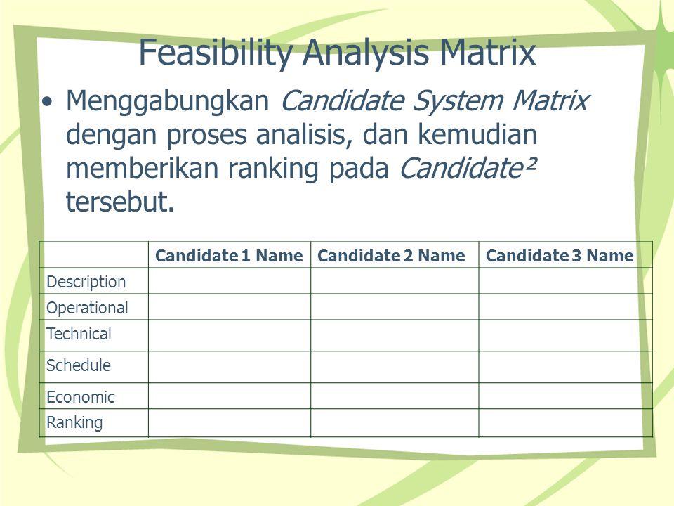 Feasibility Analysis Matrix Menggabungkan Candidate System Matrix dengan proses analisis, dan kemudian memberikan ranking pada Candidate² tersebut. Ca