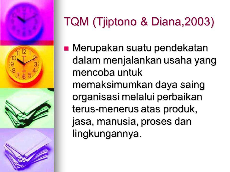 TQM (Tjiptono & Diana,2003) Merupakan suatu pendekatan dalam menjalankan usaha yang mencoba untuk memaksimumkan daya saing organisasi melalui perbaika