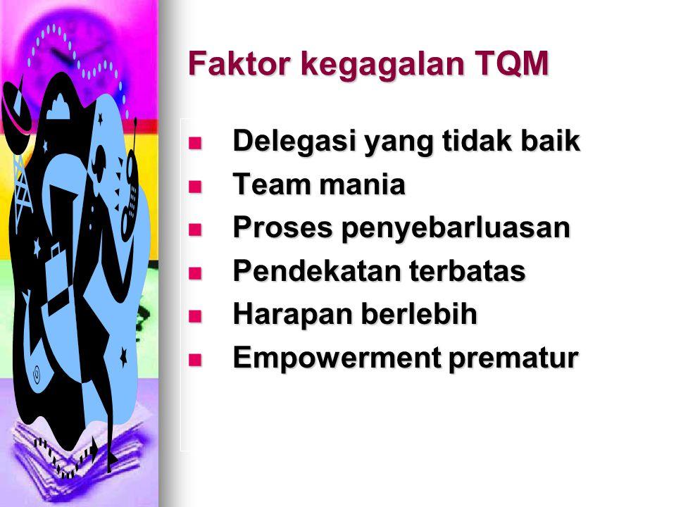 Faktor kegagalan TQM Delegasi yang tidak baik Delegasi yang tidak baik Team mania Team mania Proses penyebarluasan Proses penyebarluasan Pendekatan te