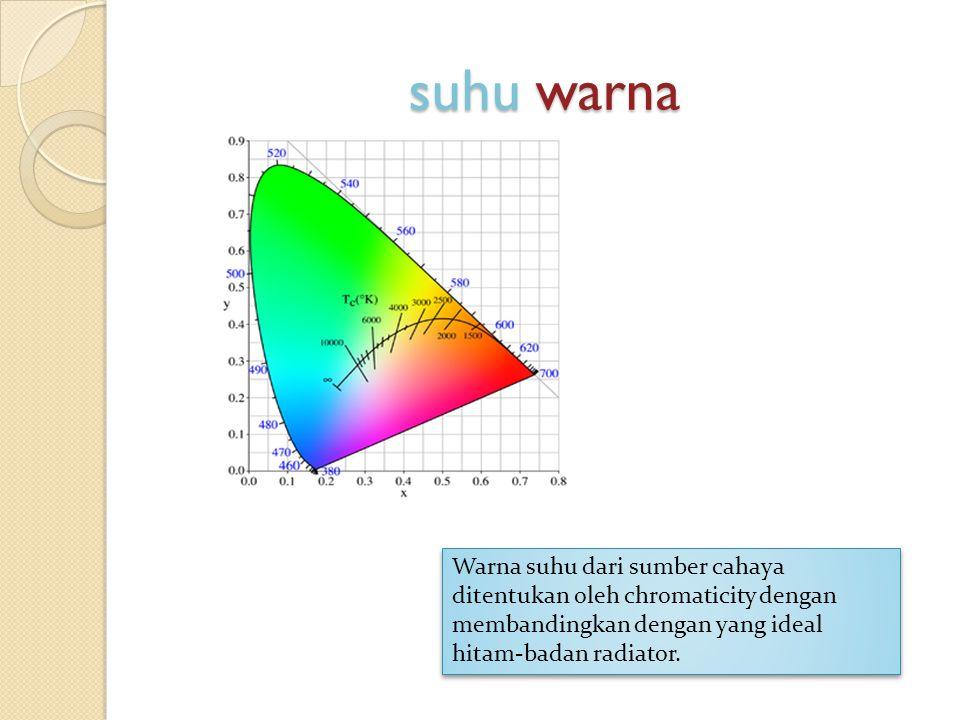 suhu warna Warna suhu dari sumber cahaya ditentukan oleh chromaticity dengan membandingkan dengan yang ideal hitam-badan radiator.
