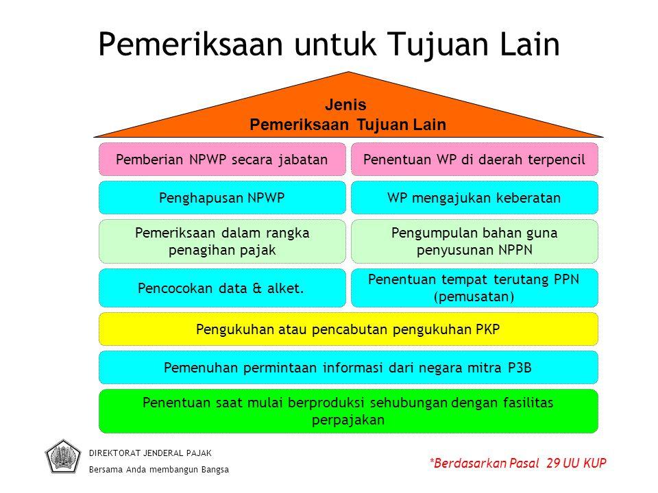 Pemeriksaan untuk Tujuan Lain DIREKTORAT JENDERAL PAJAK Bersama Anda membangun Bangsa *Berdasarkan Pasal 29 UU KUP Pemberian NPWP secara jabatan WP me