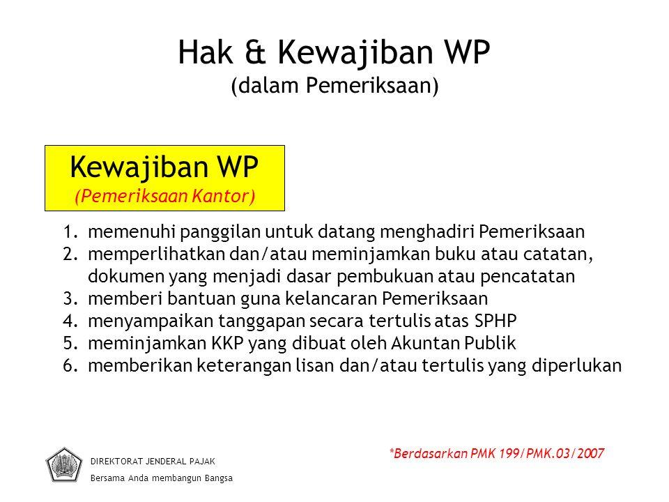 Hak & Kewajiban WP (dalam Pemeriksaan) DIREKTORAT JENDERAL PAJAK Bersama Anda membangun Bangsa *Berdasarkan PMK 199/PMK.03/2007 1.memenuhi panggilan u