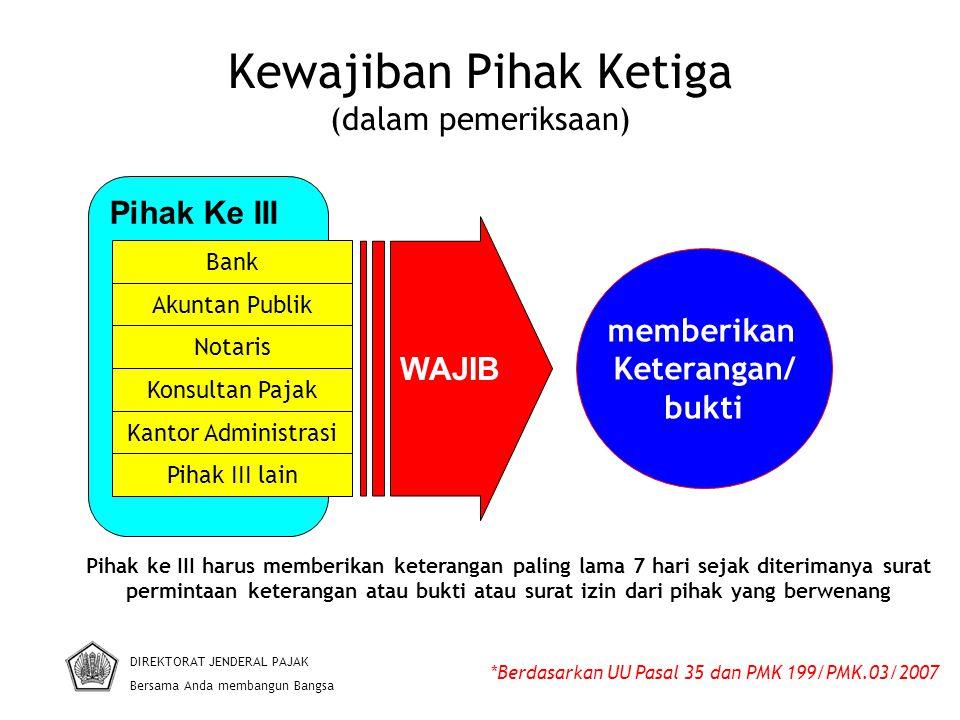 Kewajiban Pihak Ketiga (dalam pemeriksaan) DIREKTORAT JENDERAL PAJAK Bersama Anda membangun Bangsa *Berdasarkan UU Pasal 35 dan PMK 199/PMK.03/2007 Pi