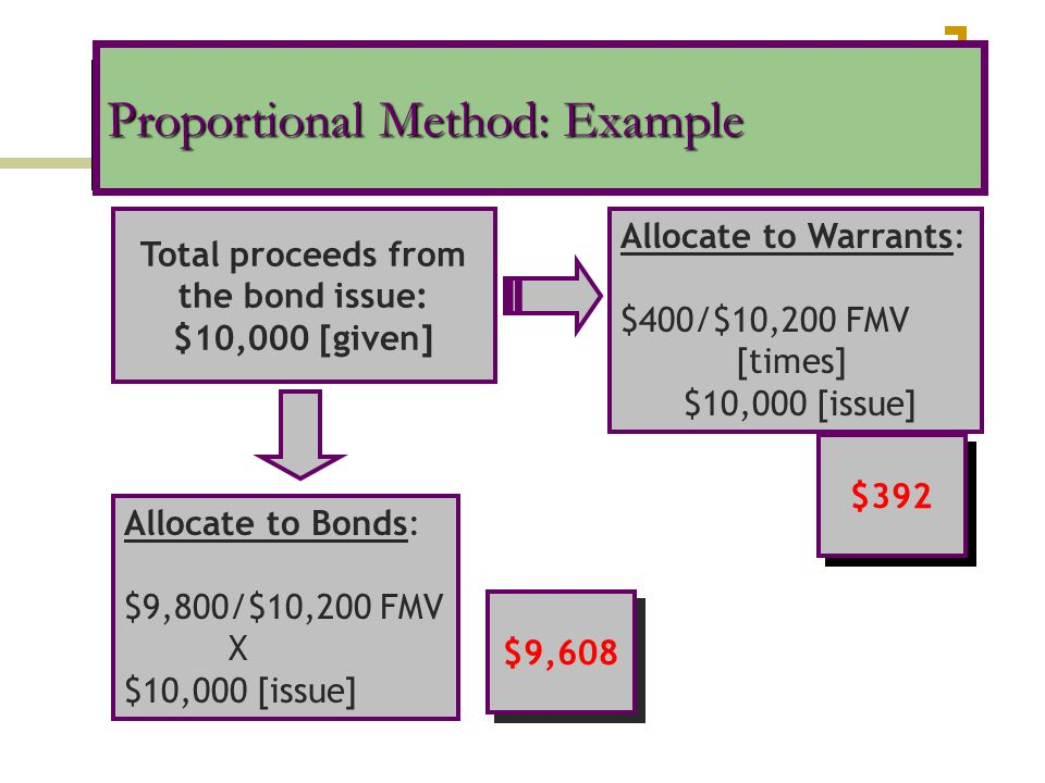 Total proceeds from the bond issue: $10,000 [given] Allocate to Warrants: $400/$10,200 FMV [times] $10,000 [issue] $392 Allocate to Bonds: $9,800/$10,200 FMV X $10,000 [issue] $9,608 Proportional Method: Example