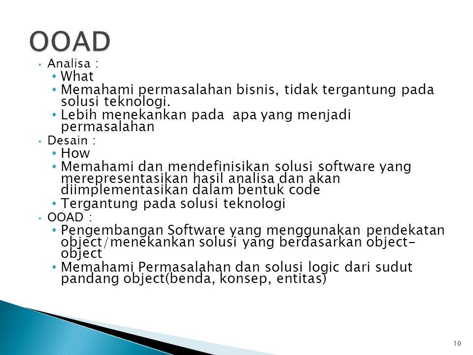 Analisa : What Memahami permasalahan bisnis, tidak tergantung pada solusi teknologi.