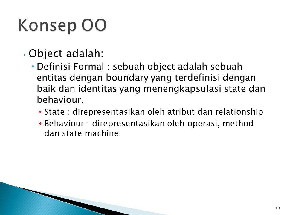 Object adalah: Definisi Formal : sebuah object adalah sebuah entitas dengan boundary yang terdefinisi dengan baik dan identitas yang menengkapsulasi s