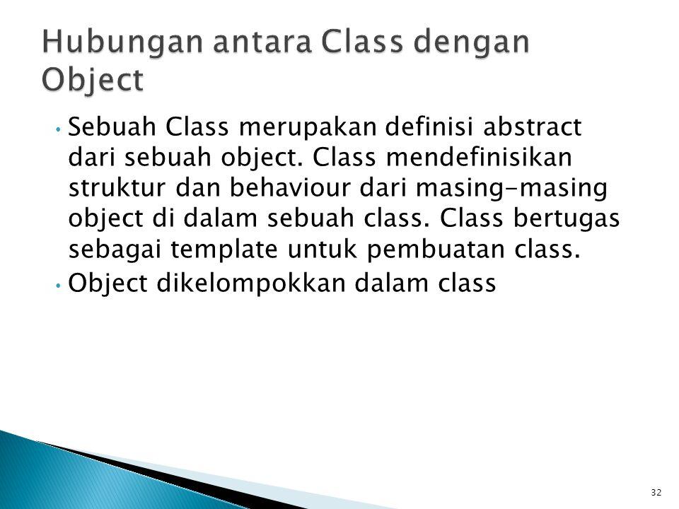 Sebuah Class merupakan definisi abstract dari sebuah object. Class mendefinisikan struktur dan behaviour dari masing-masing object di dalam sebuah cla