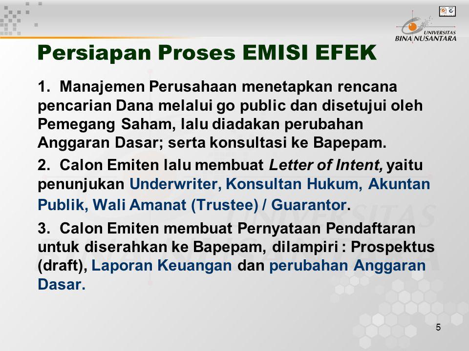 5 Persiapan Proses EMISI EFEK 1. Manajemen Perusahaan menetapkan rencana pencarian Dana melalui go public dan disetujui oleh Pemegang Saham, lalu diad