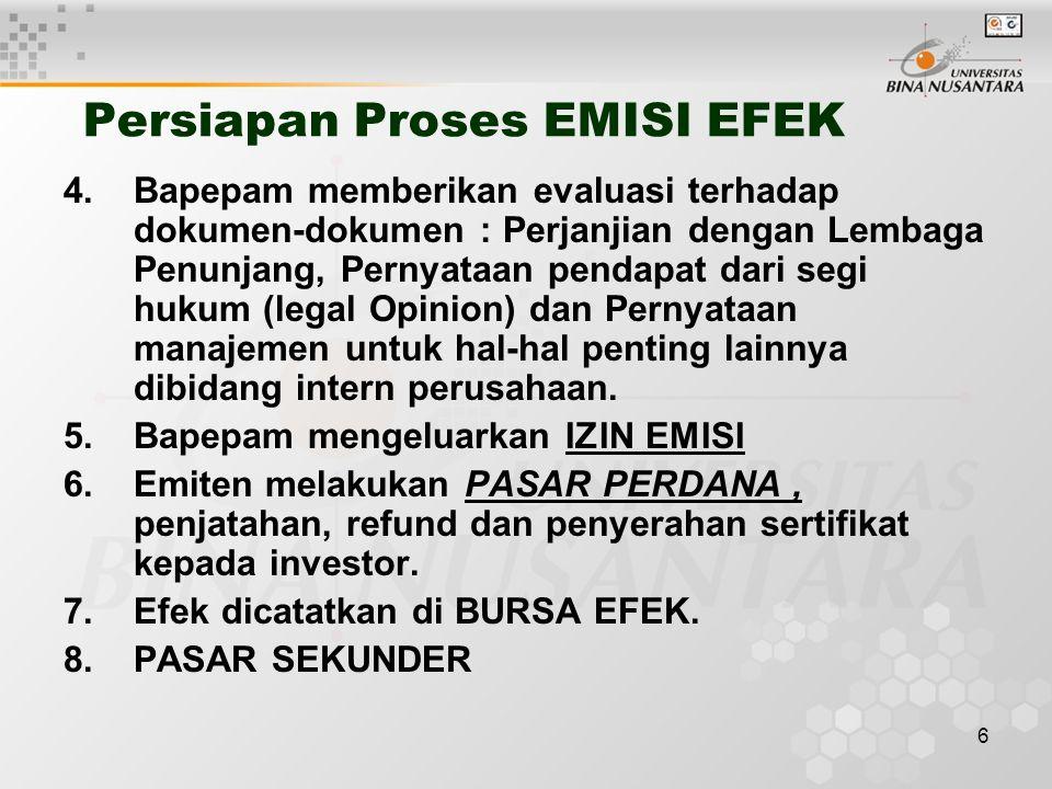 6 Persiapan Proses EMISI EFEK 4.Bapepam memberikan evaluasi terhadap dokumen-dokumen : Perjanjian dengan Lembaga Penunjang, Pernyataan pendapat dari s