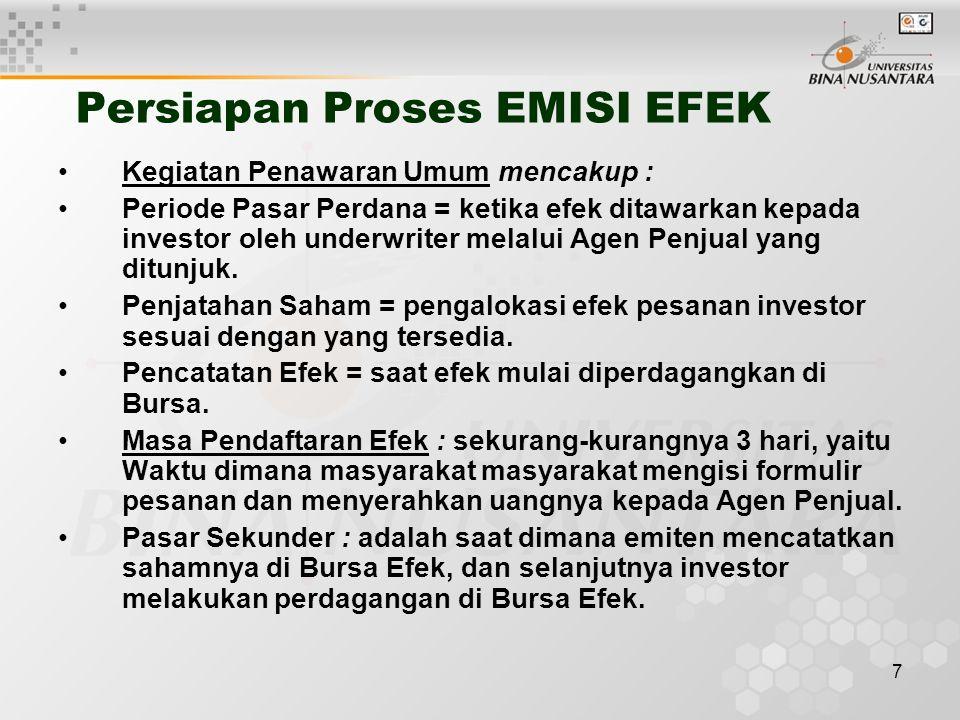 7 Persiapan Proses EMISI EFEK Kegiatan Penawaran Umum mencakup : Periode Pasar Perdana = ketika efek ditawarkan kepada investor oleh underwriter melal