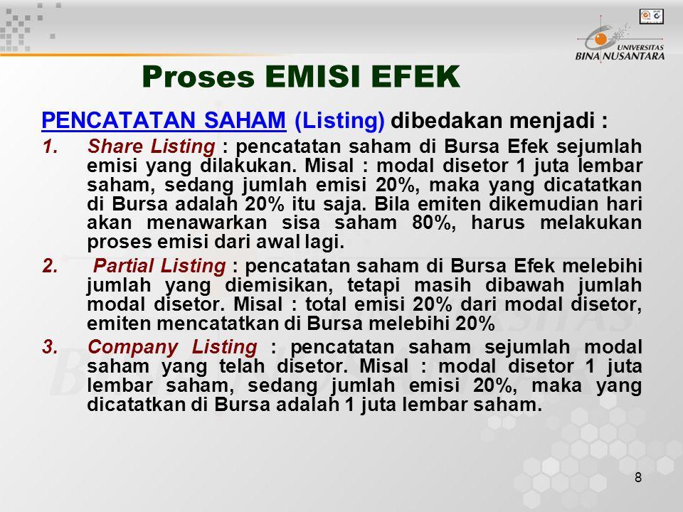 8 Proses EMISI EFEK PENCATATAN SAHAM (Listing) dibedakan menjadi : 1.Share Listing : pencatatan saham di Bursa Efek sejumlah emisi yang dilakukan. Mis