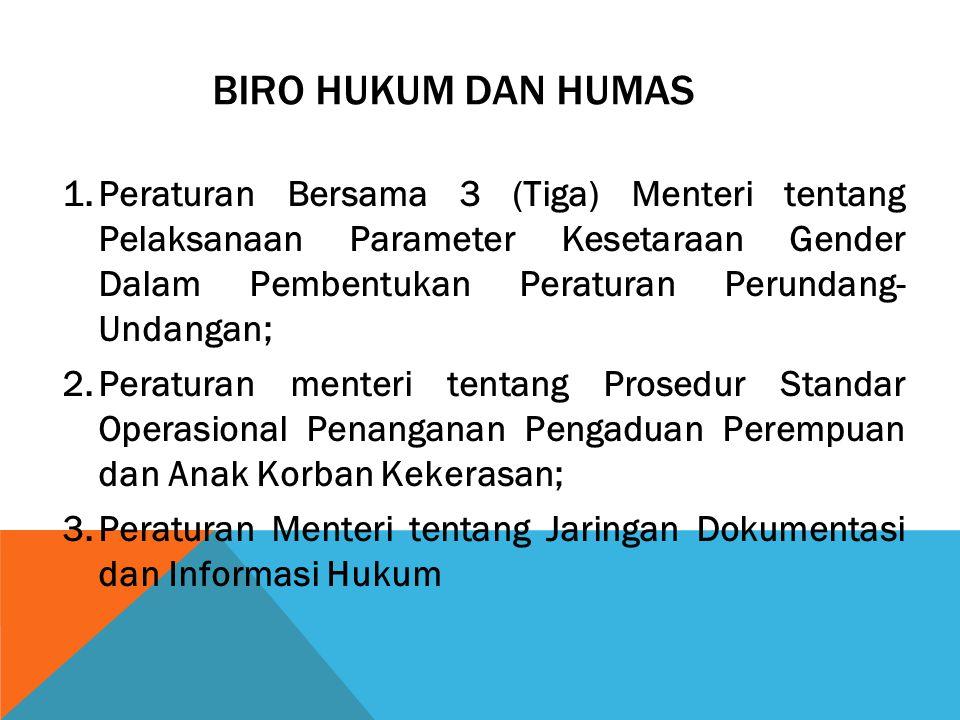 BIRO HUKUM DAN HUMAS 1.Peraturan Bersama 3 (Tiga) Menteri tentang Pelaksanaan Parameter Kesetaraan Gender Dalam Pembentukan Peraturan Perundang- Undan