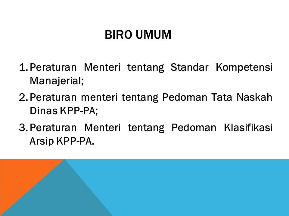 BIRO UMUM 1.Peraturan Menteri tentang Standar Kompetensi Manajerial; 2.Peraturan menteri tentang Pedoman Tata Naskah Dinas KPP-PA; 3.Peraturan Menteri