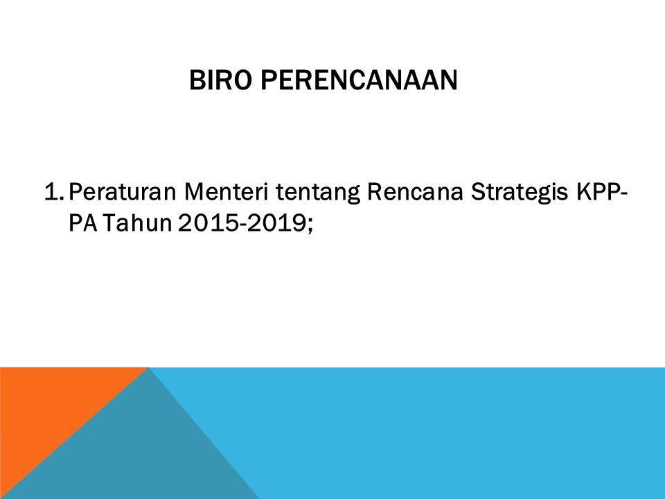 BIRO PERENCANAAN 1.Peraturan Menteri tentang Rencana Strategis KPP- PA Tahun 2015-2019;