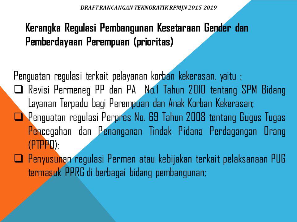 Kerangka Regulasi Pembangunan Kesetaraan Gender dan Pemberdayaan Perempuan (prioritas) Penguatan regulasi terkait pelayanan korban kekerasan, yaitu :