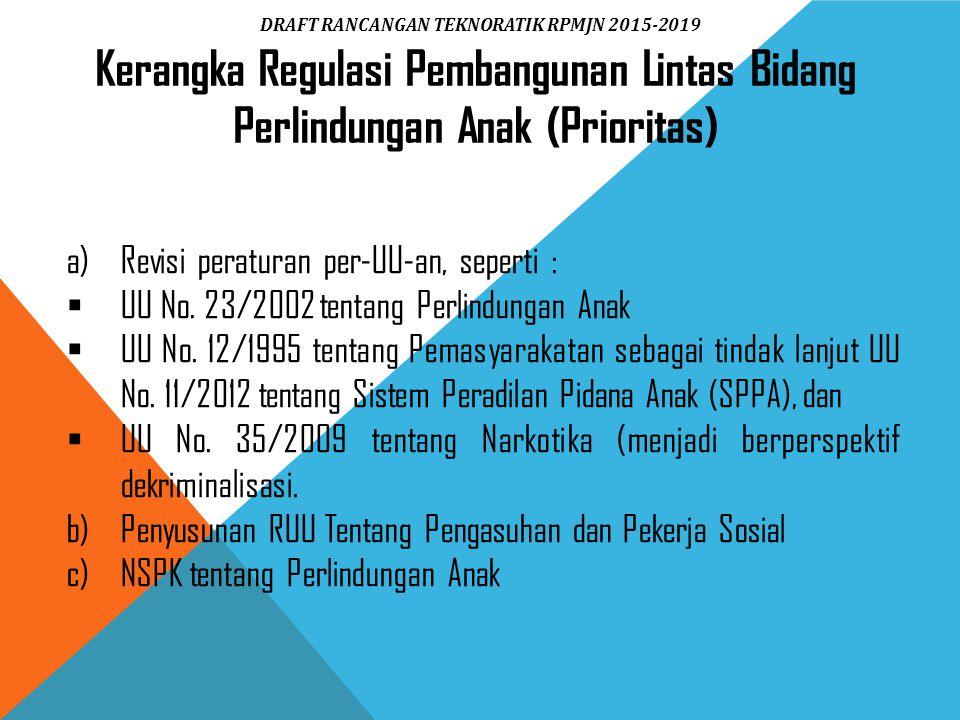 Kerangka Regulasi Pembangunan Lintas Bidang Perlindungan Anak (Prioritas) a)Revisi peraturan per-UU-an, seperti :  UU No. 23/2002 tentang Perlindunga