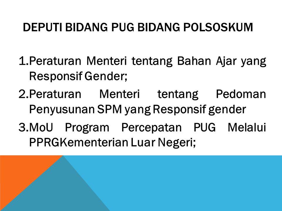 DEPUTI BIDANG PUG BIDANG POLSOSKUM 1.Peraturan Menteri tentang Bahan Ajar yang Responsif Gender; 2.Peraturan Menteri tentang Pedoman Penyusunan SPM ya
