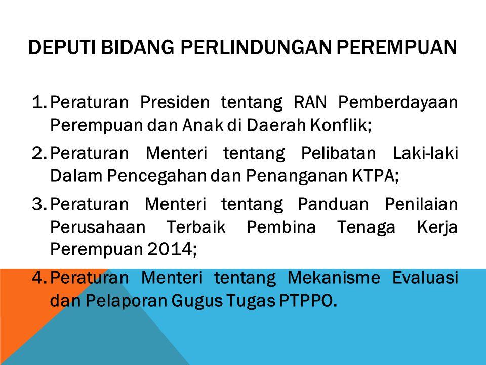 DEPUTI BIDANG PERLINDUNGAN PEREMPUAN 1.Peraturan Presiden tentang RAN Pemberdayaan Perempuan dan Anak di Daerah Konflik; 2.Peraturan Menteri tentang P
