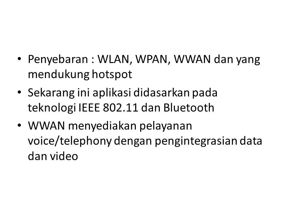 Penyebaran : WLAN, WPAN, WWAN dan yang mendukung hotspot Sekarang ini aplikasi didasarkan pada teknologi IEEE 802.11 dan Bluetooth WWAN menyediakan pelayanan voice/telephony dengan pengintegrasian data dan video