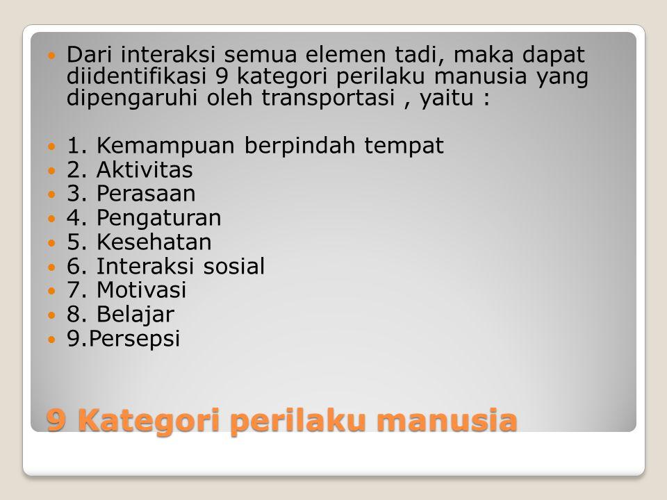 9 Kategori perilaku manusia Dari interaksi semua elemen tadi, maka dapat diidentifikasi 9 kategori perilaku manusia yang dipengaruhi oleh transportasi