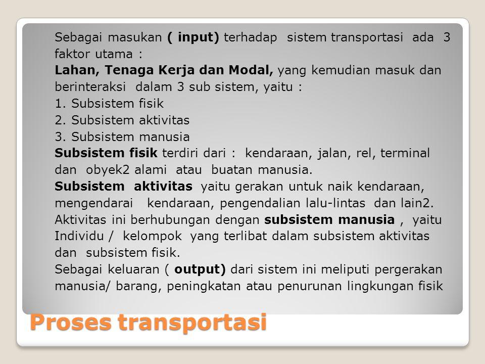 Proses transportasi Sebagai masukan ( input) terhadap sistem transportasi ada 3 faktor utama : Lahan, Tenaga Kerja dan Modal, yang kemudian masuk dan