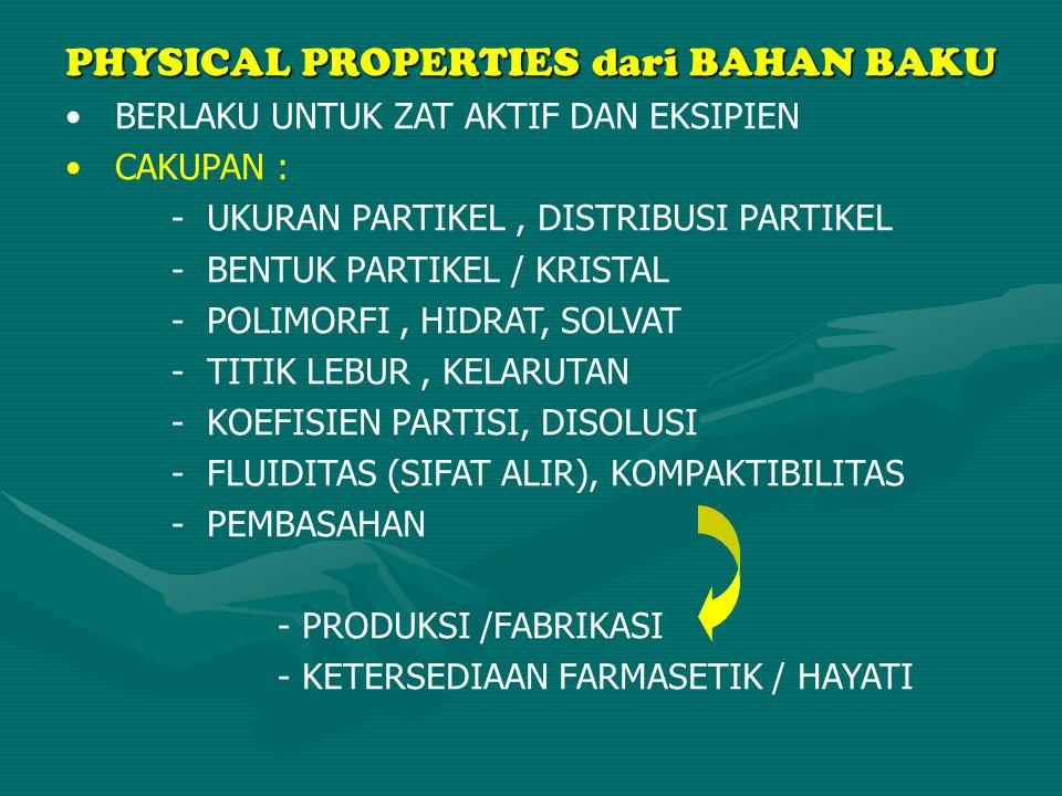 PHYSICAL PROPERTIES dari BAHAN BAKU BERLAKU UNTUK ZAT AKTIF DAN EKSIPIEN CAKUPAN : - UKURAN PARTIKEL, DISTRIBUSI PARTIKEL - BENTUK PARTIKEL / KRISTAL