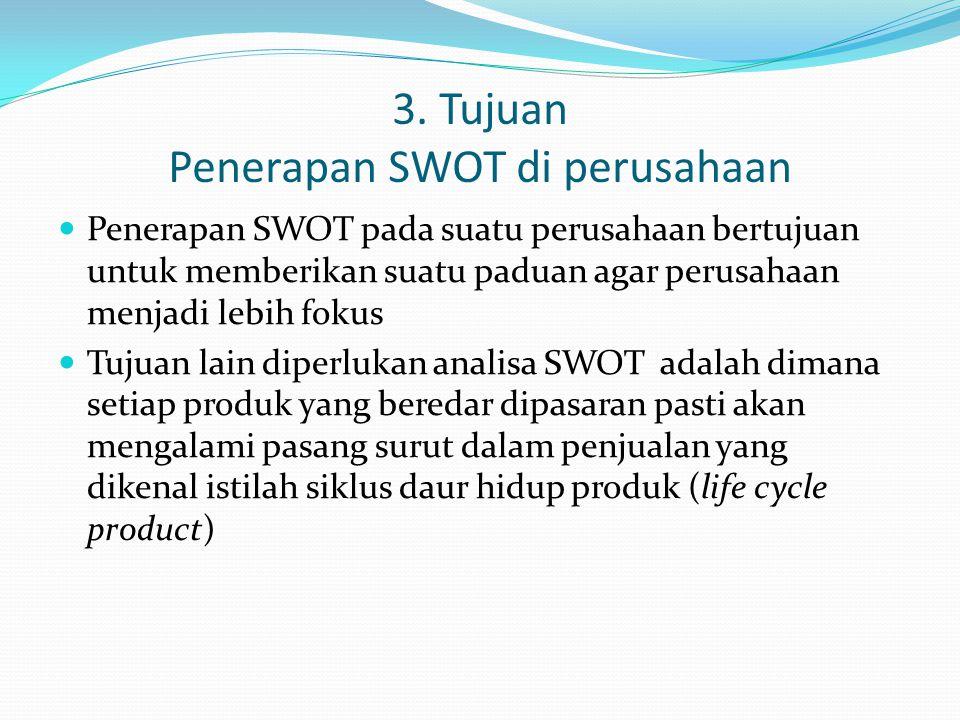 3. Tujuan Penerapan SWOT di perusahaan Penerapan SWOT pada suatu perusahaan bertujuan untuk memberikan suatu paduan agar perusahaan menjadi lebih foku