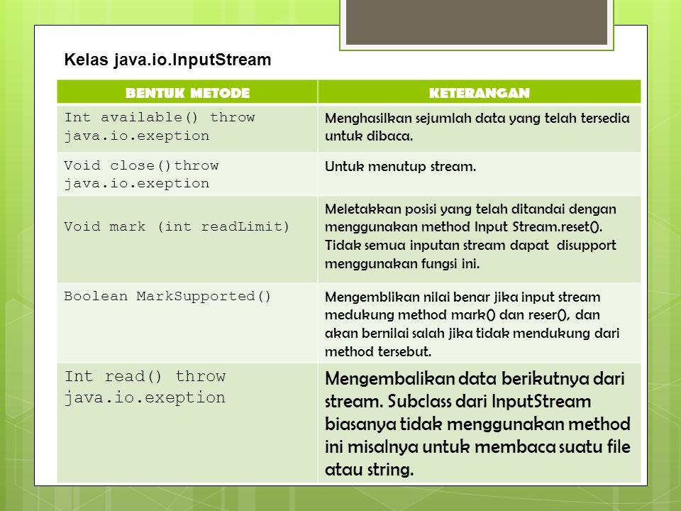 BENTUK METODEKETERANGAN Int available() throw java.io.exeption Menghasilkan sejumlah data yang telah tersedia untuk dibaca. Void close()throw java.io.