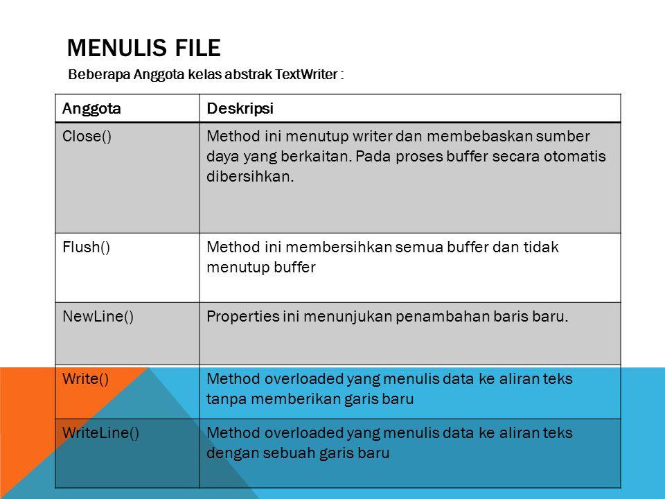 MENULIS FILE Beberapa Anggota kelas abstrak TextWriter : AnggotaDeskripsi Close()Method ini menutup writer dan membebaskan sumber daya yang berkaitan.