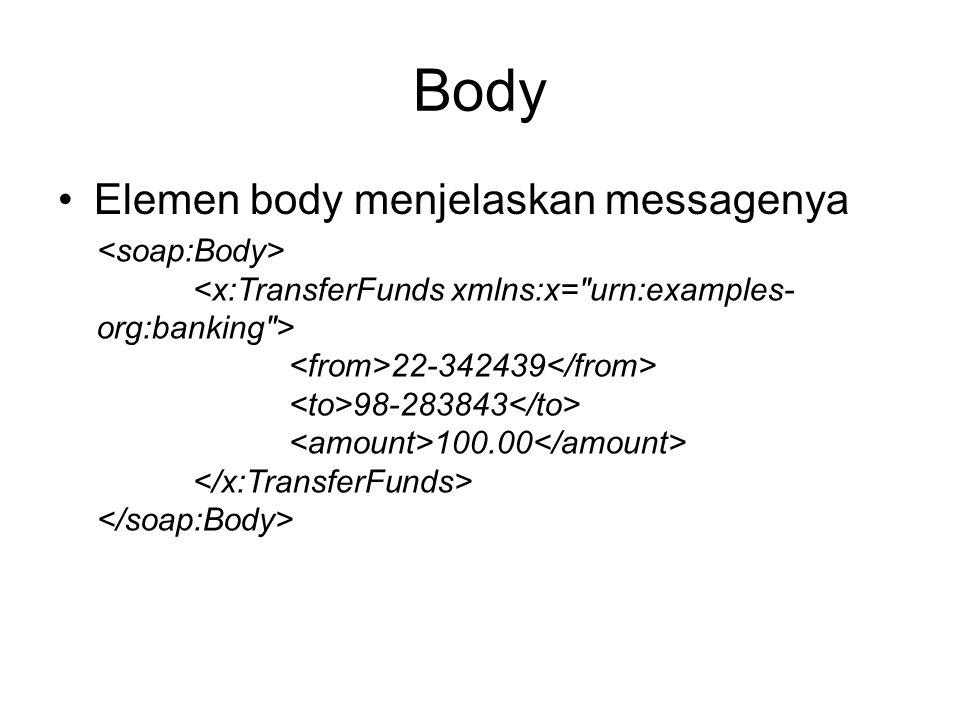 Body Elemen body menjelaskan messagenya 22-342439 98-283843 100.00