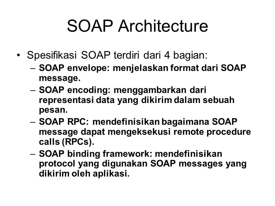 SOAP Architecture Spesifikasi SOAP terdiri dari 4 bagian: –SOAP envelope: menjelaskan format dari SOAP message. –SOAP encoding: menggambarkan dari rep