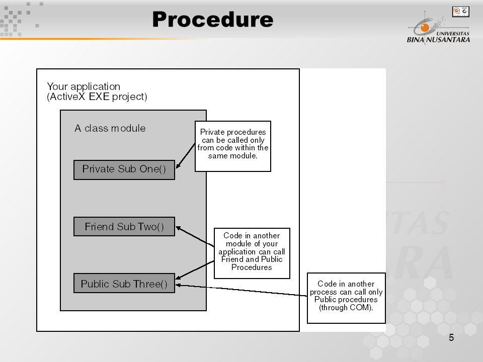 5 Procedure