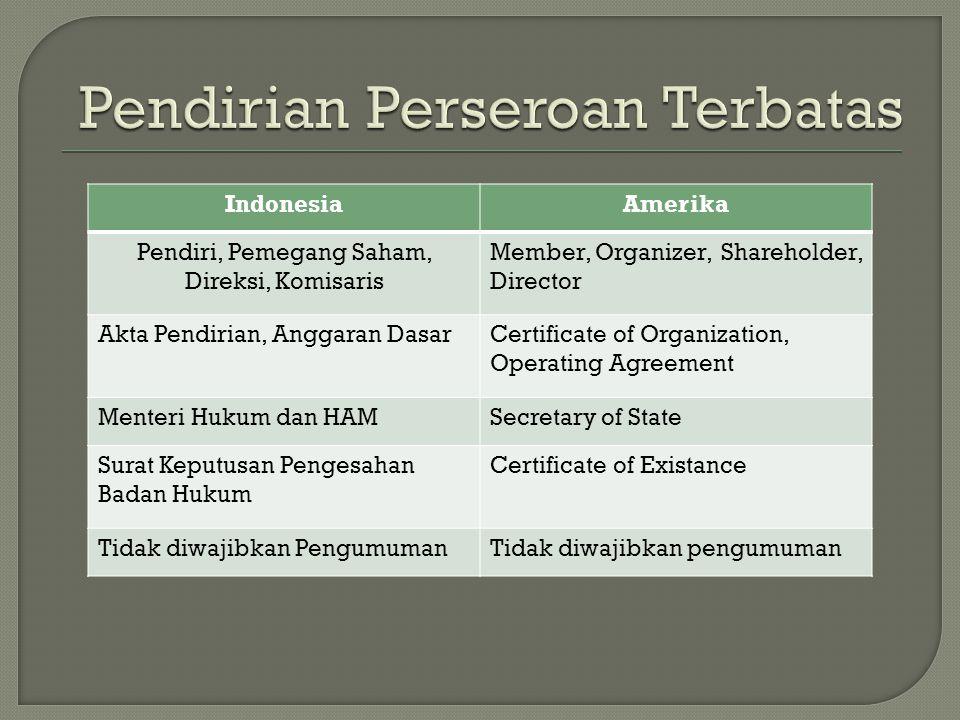 IndonesiaAmerika Pendiri, Pemegang Saham, Direksi, Komisaris Member, Organizer, Shareholder, Director Akta Pendirian, Anggaran DasarCertificate of Org