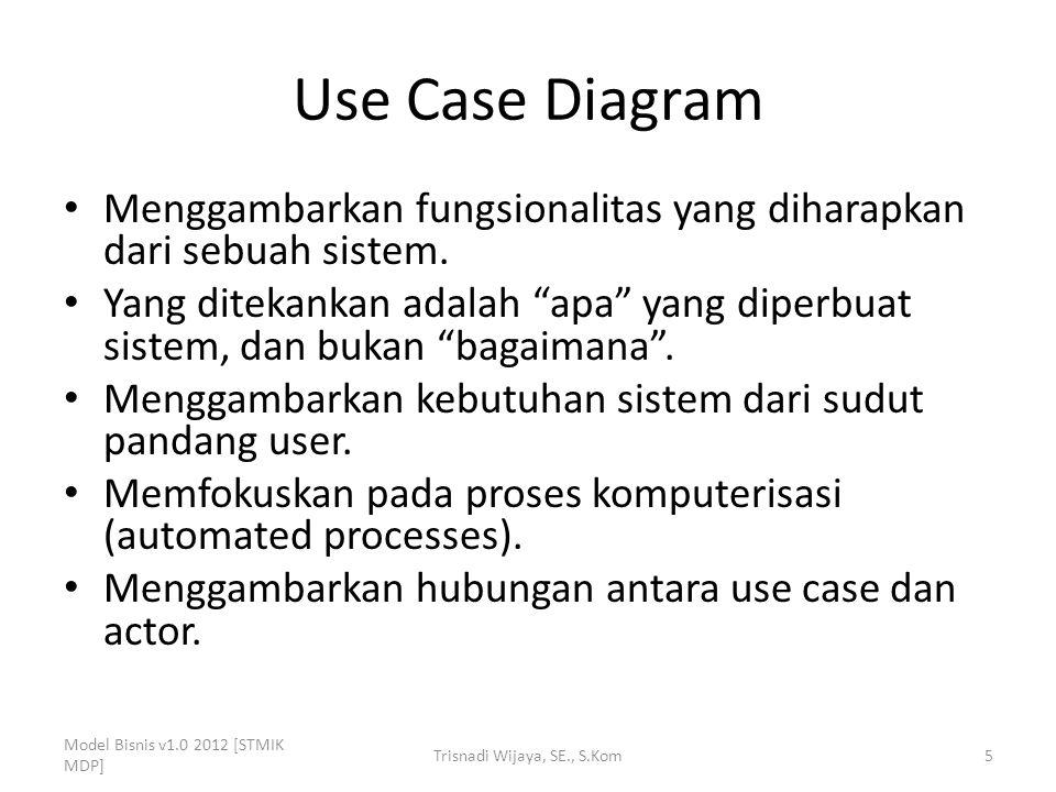 Use Case Diagram Menggambarkan fungsionalitas yang diharapkan dari sebuah sistem.