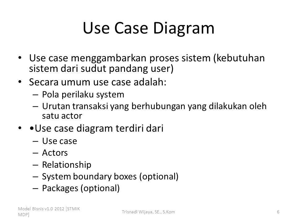 Use Case Diagram Use case menggambarkan proses sistem (kebutuhan sistem dari sudut pandang user) Secara umum use case adalah: – Pola perilaku system – Urutan transaksi yang berhubungan yang dilakukan oleh satu actor Use case diagram terdiri dari – Use case – Actors – Relationship – System boundary boxes (optional) – Packages (optional) Model Bisnis v1.0 2012 [STMIK MDP] Trisnadi Wijaya, SE., S.Kom6