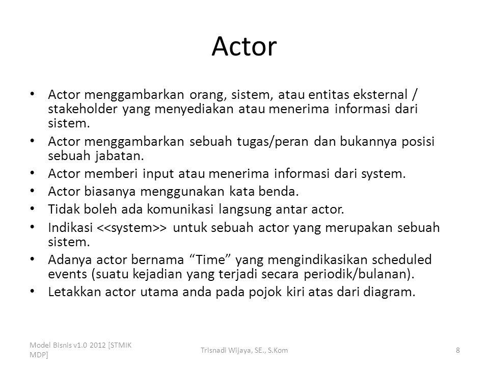 Actor Actor menggambarkan orang, sistem, atau entitas eksternal / stakeholder yang menyediakan atau menerima informasi dari sistem.