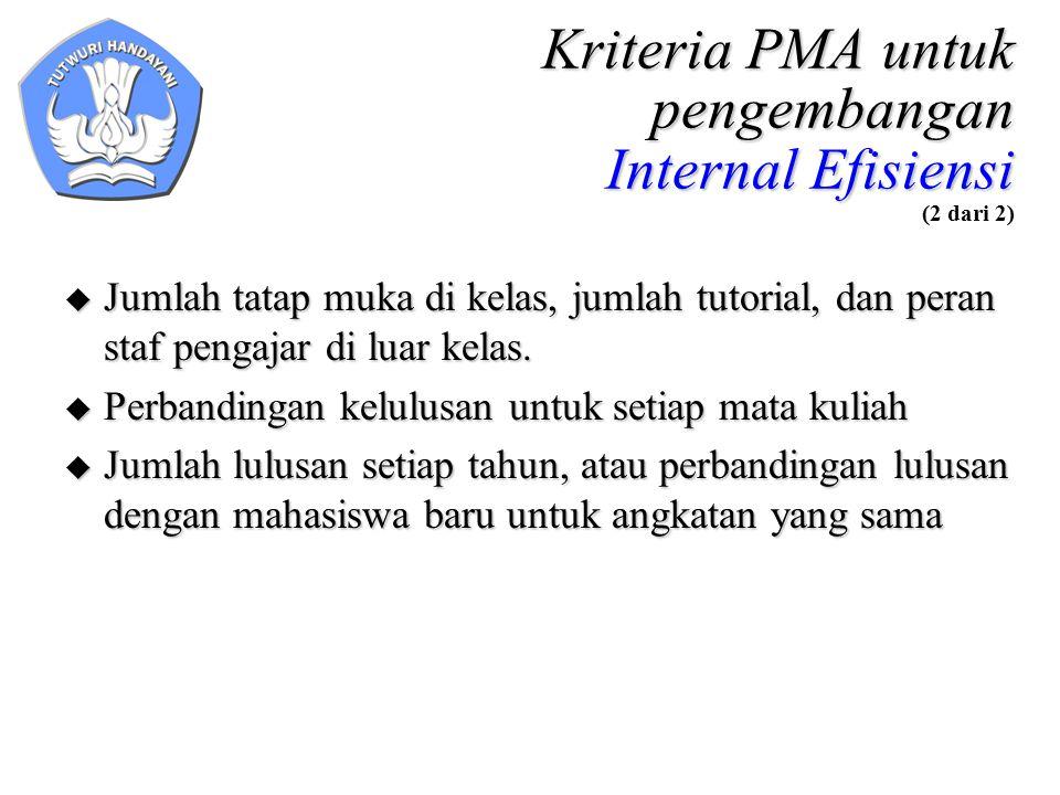 Kriteria PMA untuk pengembangan Internal Efisiensi Kriteria PMA untuk pengembangan Internal Efisiensi (2 dari 2)  Jumlah tatap muka di kelas, jumlah