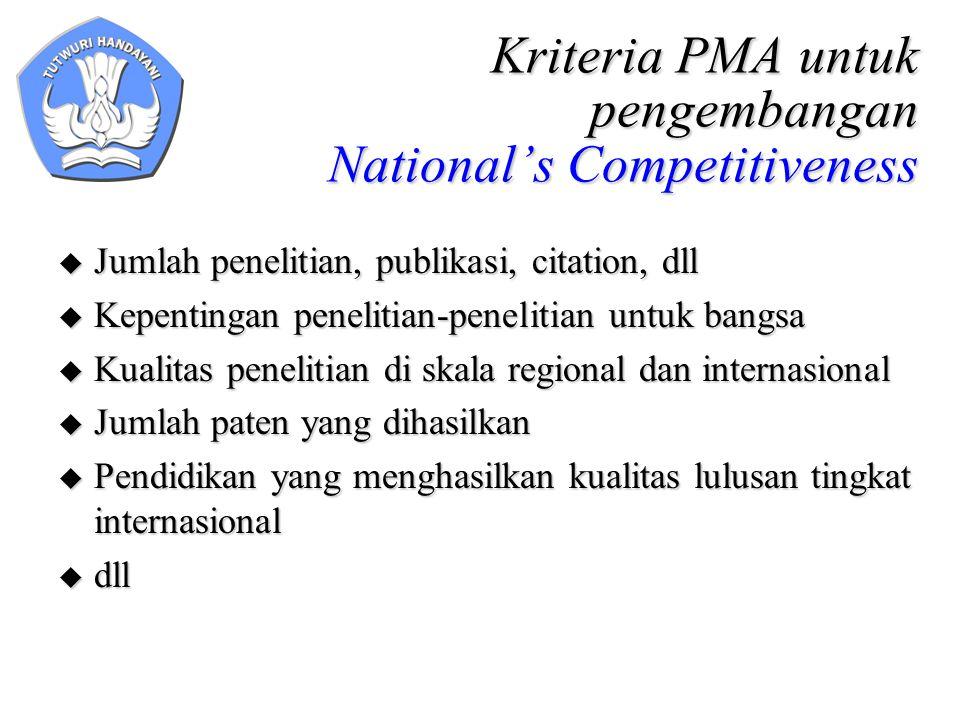 Kriteria PMA untuk pengembangan National's Competitiveness  Jumlah penelitian, publikasi, citation, dll  Kepentingan penelitian-penelitian untuk ban