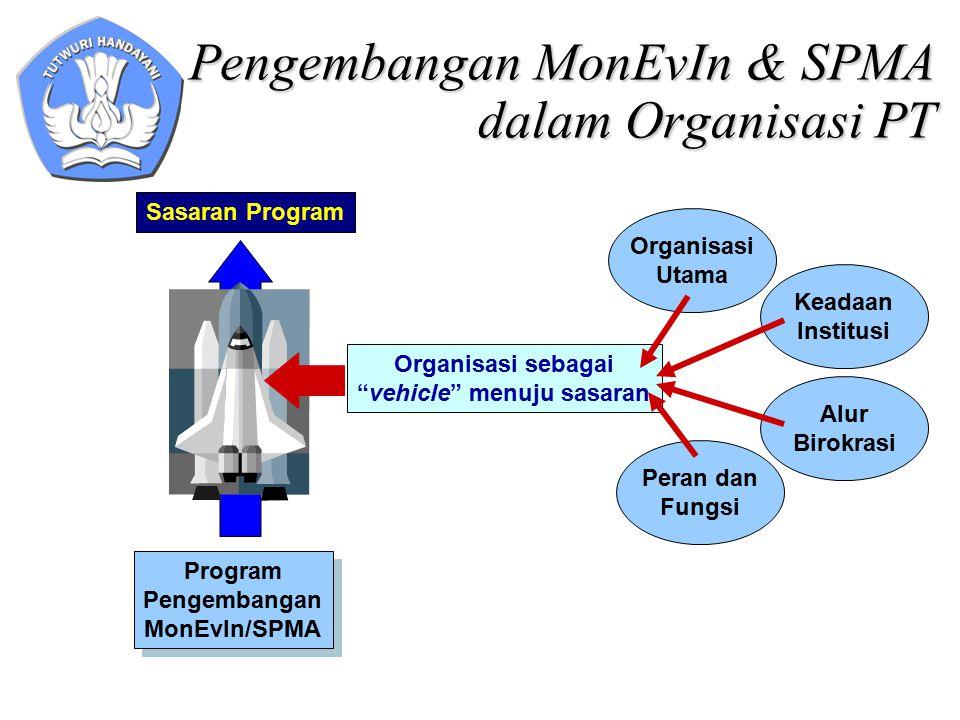 Pengembangan MonEvIn & SPMA dalam Organisasi PT Program Pengembangan MonEvIn/SPMA Program Pengembangan MonEvIn/SPMA Sasaran Program Organisasi sebagai