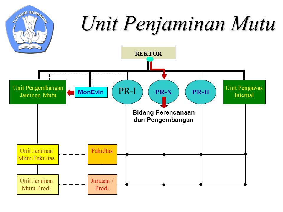 Unit Penjaminan Mutu Unit Pengembangan Jaminan Mutu Unit Jaminan Mutu Fakultas PR-I Unit Pengawas Internal PR-XPR-II Unit Jaminan Mutu Prodi Fakultas