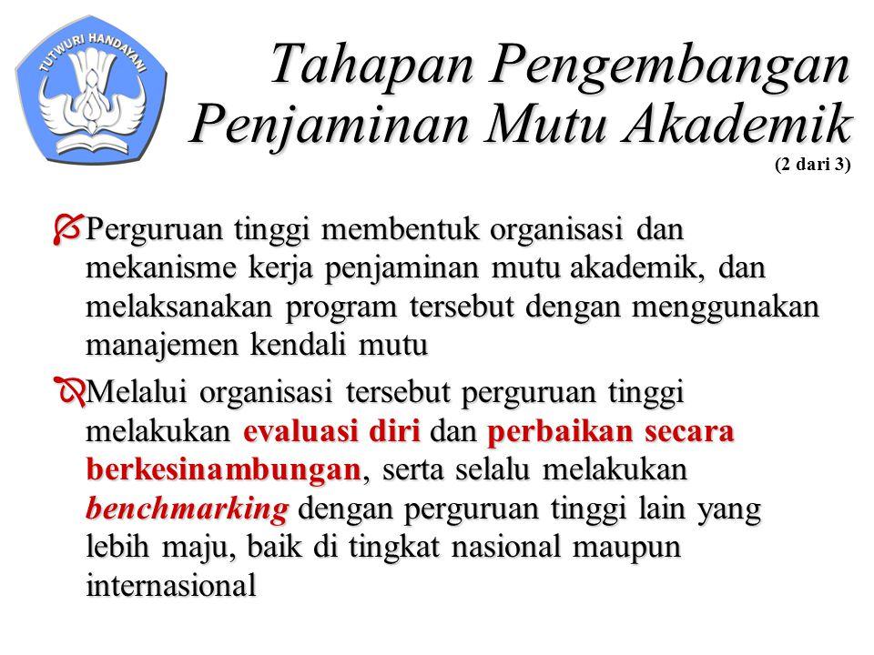 Tahapan Pengembangan Penjaminan Mutu Akademik Tahapan Pengembangan Penjaminan Mutu Akademik (2 dari 3)  Perguruan tinggi membentuk organisasi dan mek