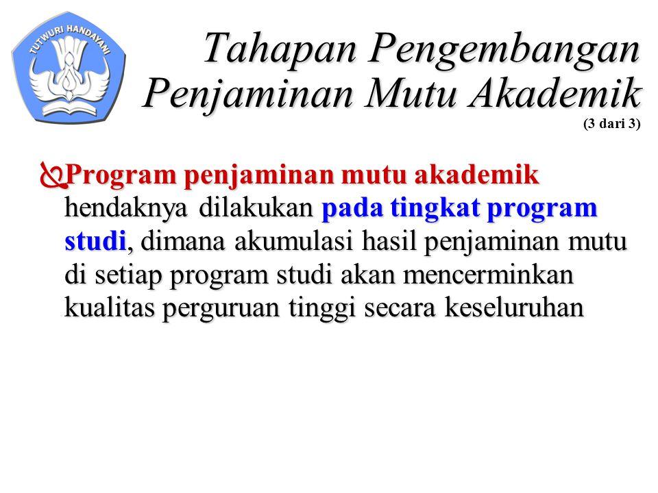 Tahapan Pengembangan Penjaminan Mutu Akademik Tahapan Pengembangan Penjaminan Mutu Akademik (3 dari 3)  Program penjaminan mutu akademik hendaknya di