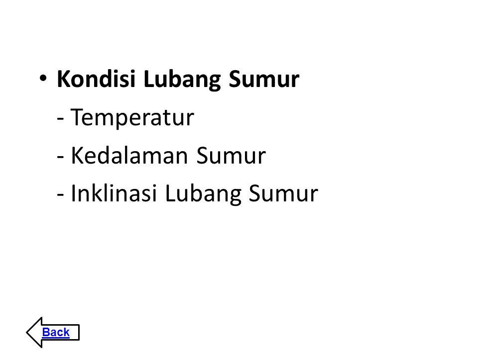 Kondisi Lubang Sumur - Temperatur - Kedalaman Sumur - Inklinasi Lubang Sumur Back