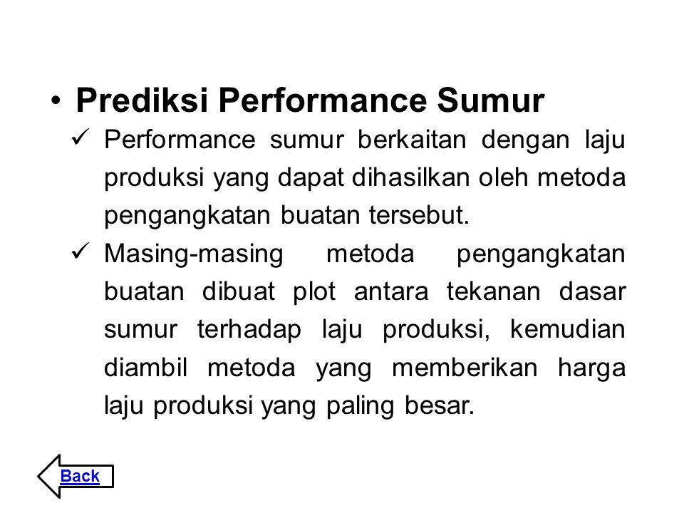 Prediksi Performance Sumur Performance sumur berkaitan dengan laju produksi yang dapat dihasilkan oleh metoda pengangkatan buatan tersebut. Masing-mas