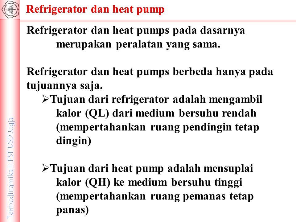 Termodinamika II FST USD Jogja Refrigerator dan heat pump Refrigerator dan heat pumps pada dasarnya merupakan peralatan yang sama. Refrigerator dan he