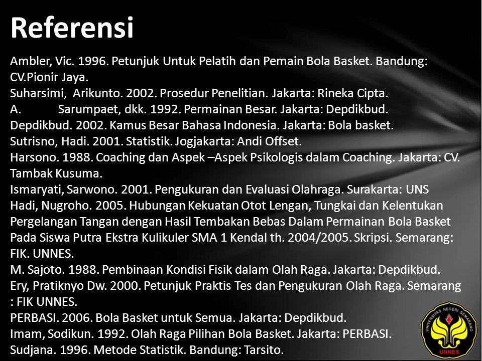 Referensi Ambler, Vic. 1996. Petunjuk Untuk Pelatih dan Pemain Bola Basket. Bandung: CV.Pionir Jaya. Suharsimi, Arikunto. 2002. Prosedur Penelitian. J