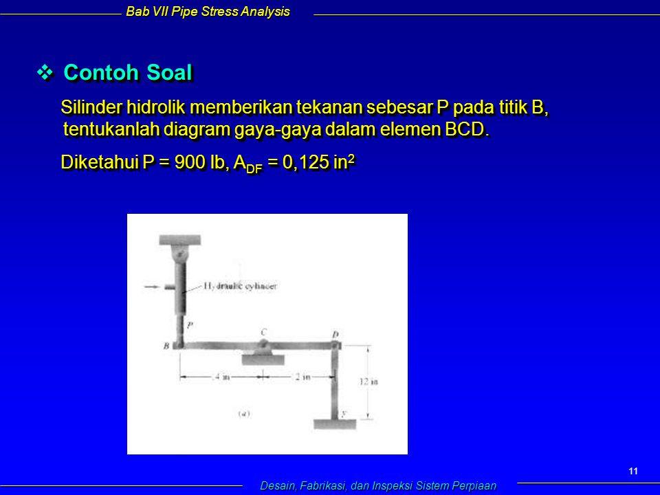 Bab VII Pipe Stress Analysis Desain, Fabrikasi, dan Inspeksi Sistem Perpiaan 11  Contoh Soal Silinder hidrolik memberikan tekanan sebesar P pada titik B, tentukanlah diagram gaya-gaya dalam elemen BCD.