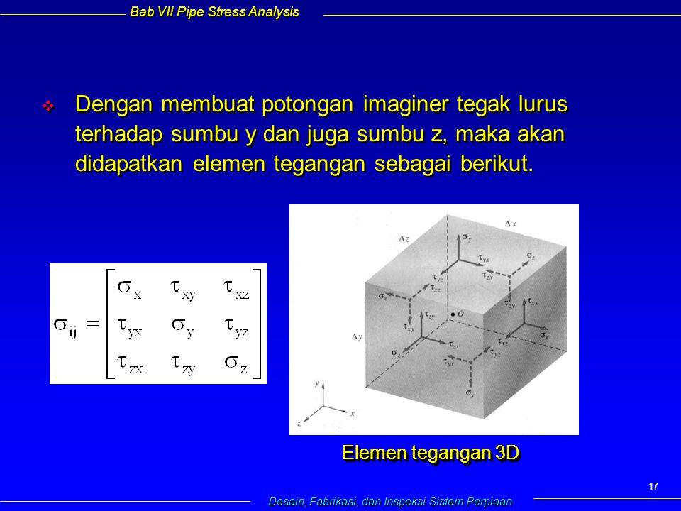 Bab VII Pipe Stress Analysis Desain, Fabrikasi, dan Inspeksi Sistem Perpiaan 17   Dengan membuat potongan imaginer tegak lurus terhadap sumbu y dan juga sumbu z, maka akan didapatkan elemen tegangan sebagai berikut.