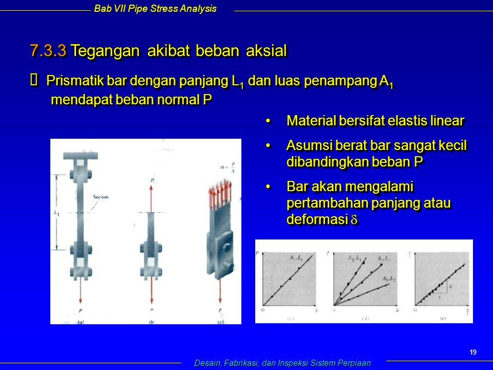 Bab VII Pipe Stress Analysis Desain, Fabrikasi, dan Inspeksi Sistem Perpiaan 19 7.3.3 Tegangan akibat beban aksial  Prismatik bar dengan panjang L 1 dan luas penampang A 1 mendapat beban normal P 7.3.3 Tegangan akibat beban aksial  Prismatik bar dengan panjang L 1 dan luas penampang A 1 mendapat beban normal P Material bersifat elastis linearMaterial bersifat elastis linear Asumsi berat bar sangat kecil dibandingkan beban PAsumsi berat bar sangat kecil dibandingkan beban P Bar akan mengalami pertambahan panjang atau deformasi Bar akan mengalami pertambahan panjang atau deformasi  Material bersifat elastis linearMaterial bersifat elastis linear Asumsi berat bar sangat kecil dibandingkan beban PAsumsi berat bar sangat kecil dibandingkan beban P Bar akan mengalami pertambahan panjang atau deformasi Bar akan mengalami pertambahan panjang atau deformasi 